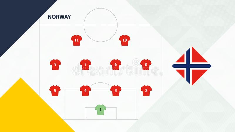Norway team preferred system formation 4-4-2, Norway football team background for European soccer competition.  stock illustration