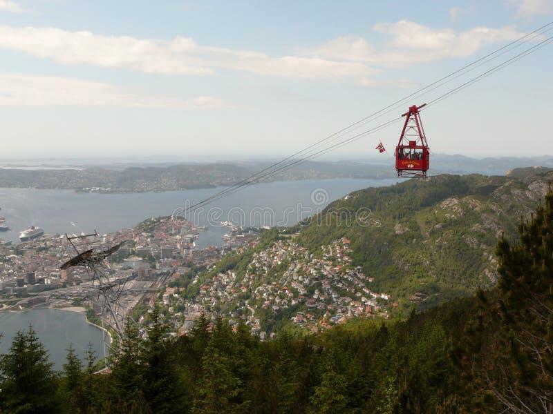 Norwegen-Landschaften lizenzfreie stockfotografie