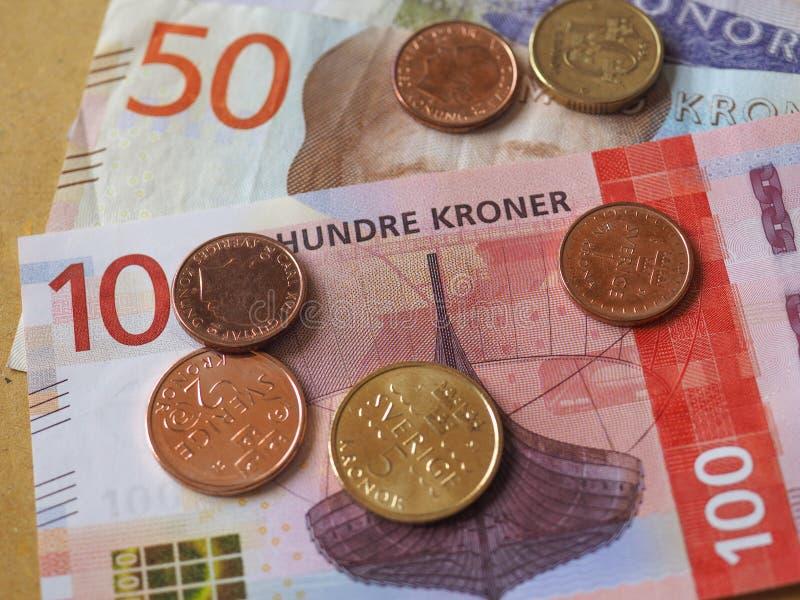 how to buy norwegian krone