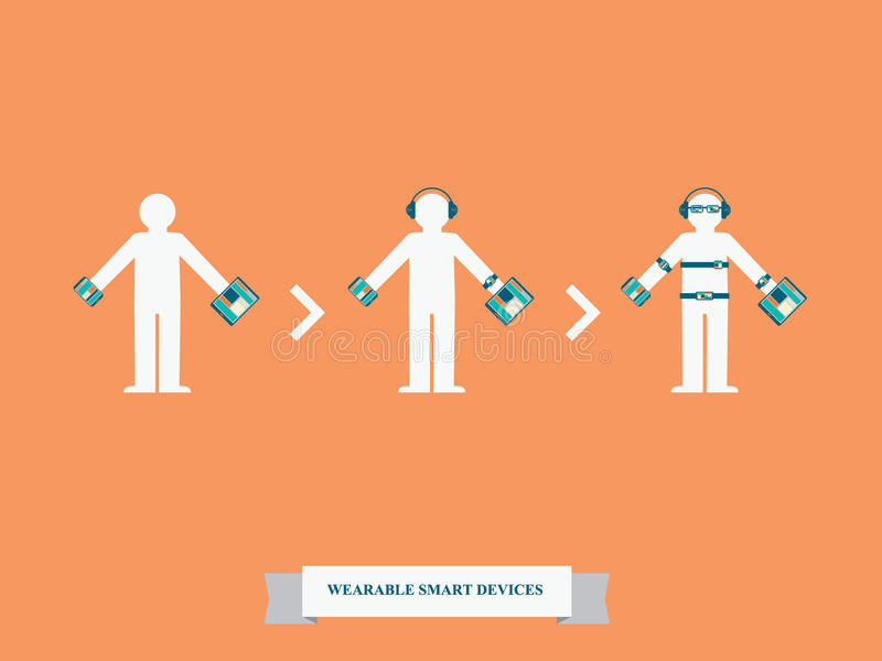 Noszonej technologii mądrze przyrząda royalty ilustracja