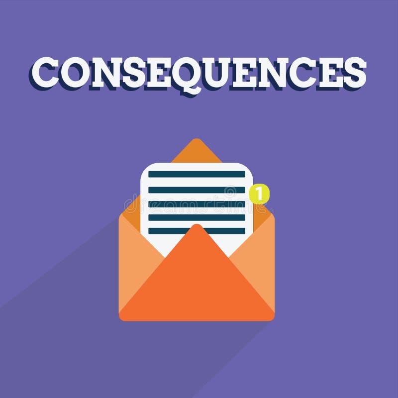 Nota da escrita que mostra consequências Resultado do efeito da foto do negócio ou resultado apresentando de algo ocorrência mais ilustração royalty free
