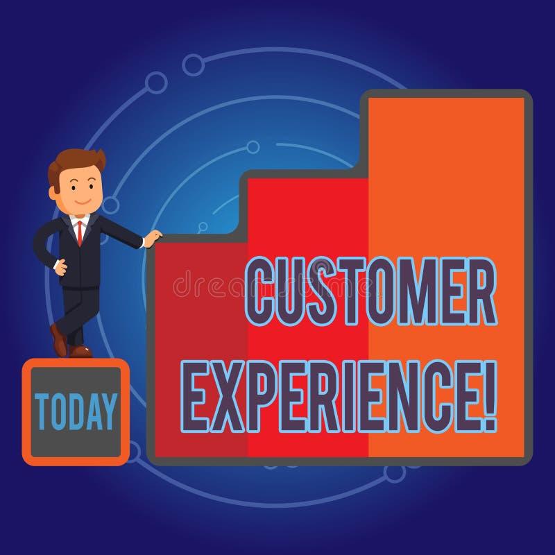 Nota de la escritura que muestra experiencia del cliente Producto de exhibición de la foto del negocio de la interacción entre la stock de ilustración