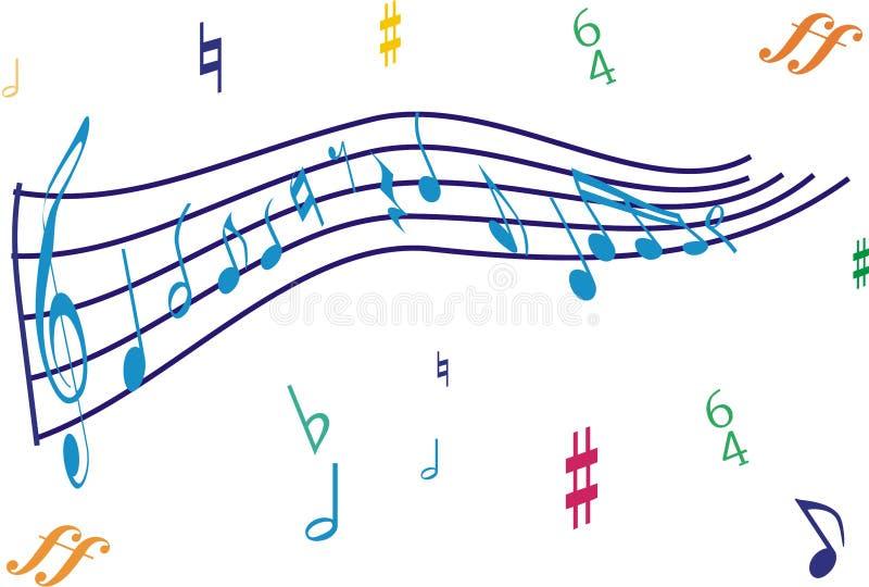 Nota de la música en perspectiva ilustración del vector