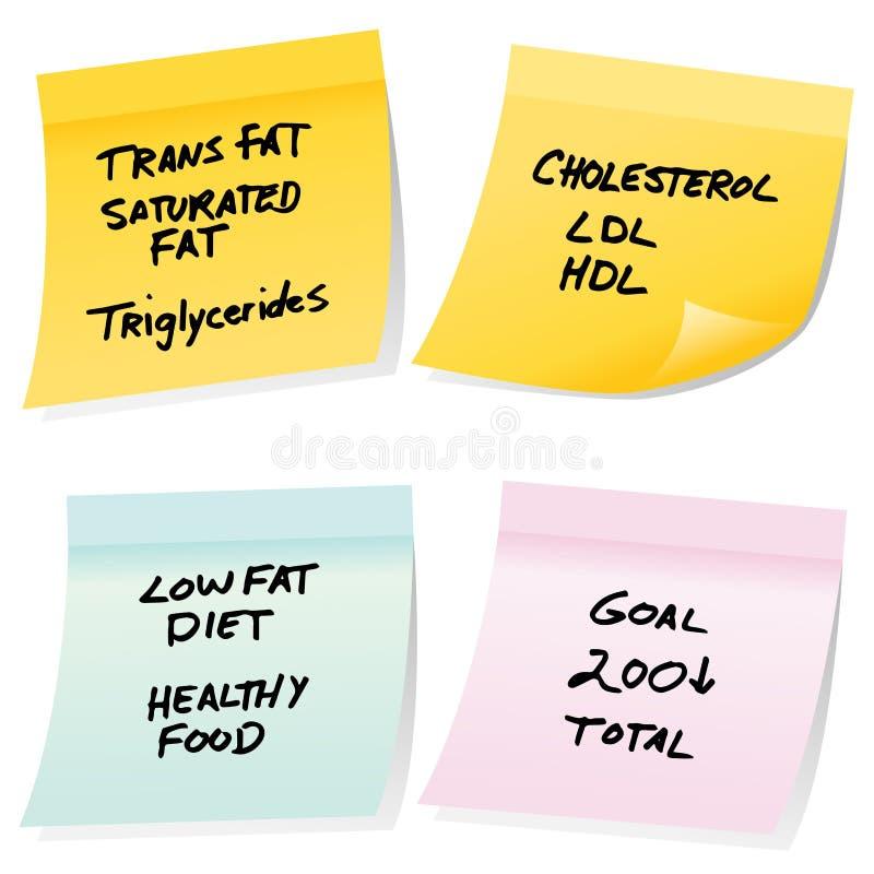 Notas pegajosas del colesterol stock de ilustración
