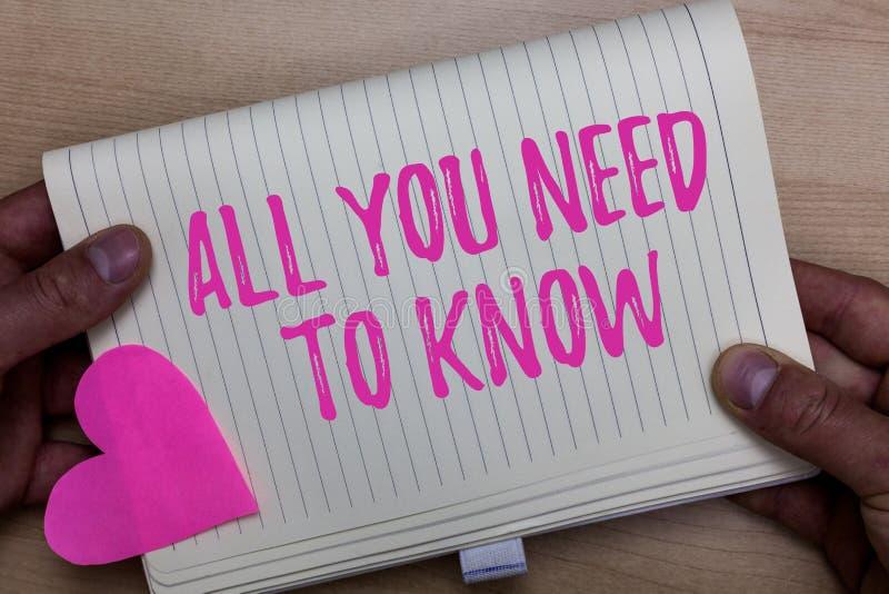 Note d'écriture montrant tous que vous devez savoir La présentation de photo d'affaires indiquent seulement les faits et les ones photographie stock libre de droits