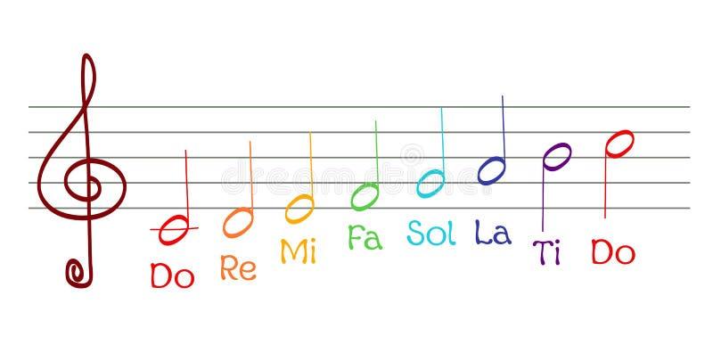 Note musicali di gamma royalty illustrazione gratis