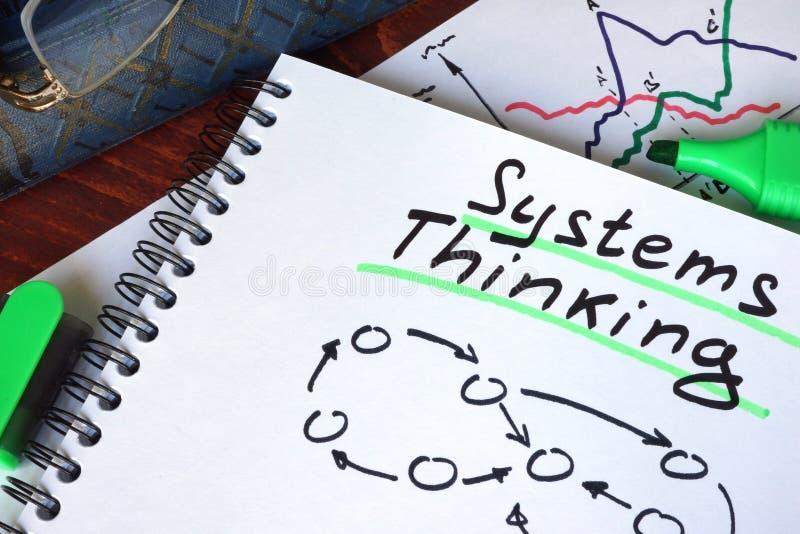 Notepad med att tänka för system på ett träskrivbord royaltyfri fotografi
