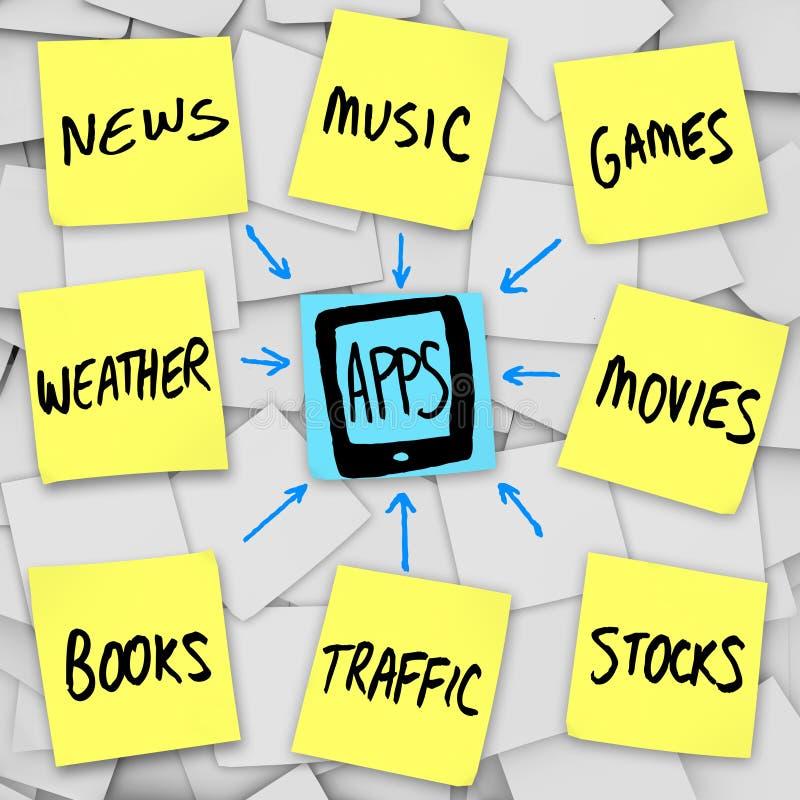 Notes collantes de téléphone intelligent de téléchargement d'Apps