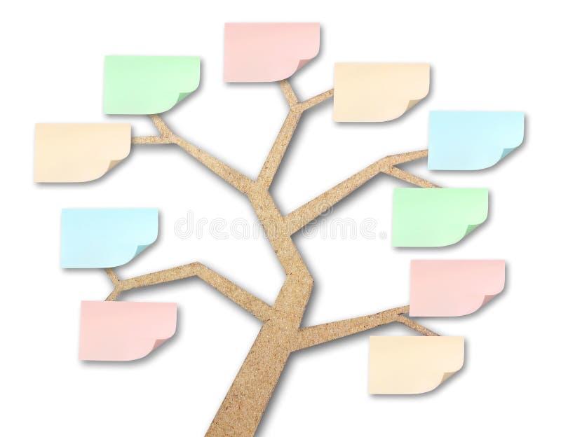 Notes collantes sur l'arbre fait de papier réutilisé photos stock
