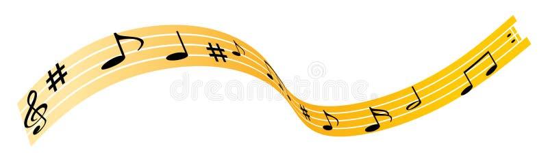 Notes de musique illustration stock