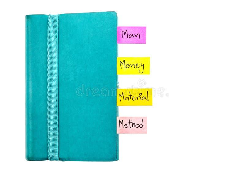 Notizbuch mit Bookmark 4Ms lizenzfreie stockfotos