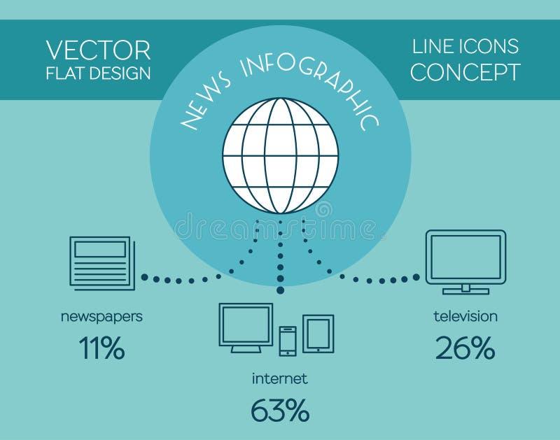 Notizie pianamente infographic illustrazione di stock