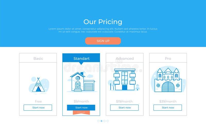 Notre plan des prix avec la maison Quatre catégories différentes de l'évaluation d'argent illustration libre de droits