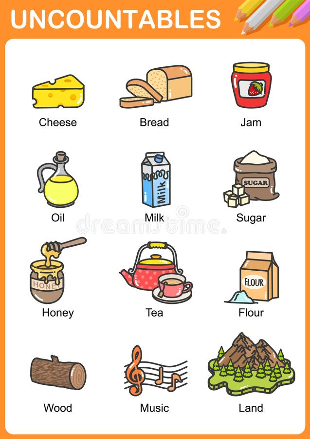 Free Nouns The Can Be Countable And Uncountable Royalty Free Stock Image - 140886486