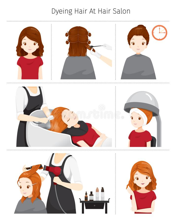 Steps to Dyeing Hair of Woman At Hair Salon. Nourishing Beauty Fashion Hairstyle Scalp stock illustration