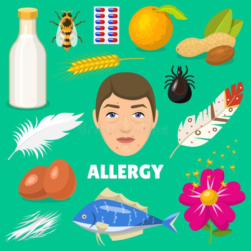 Nourriture d'allergène d'allergie et illustration allergique d'arachide et de poissons d'oeufs de lait de visage d'ensemble d'all illustration de vecteur