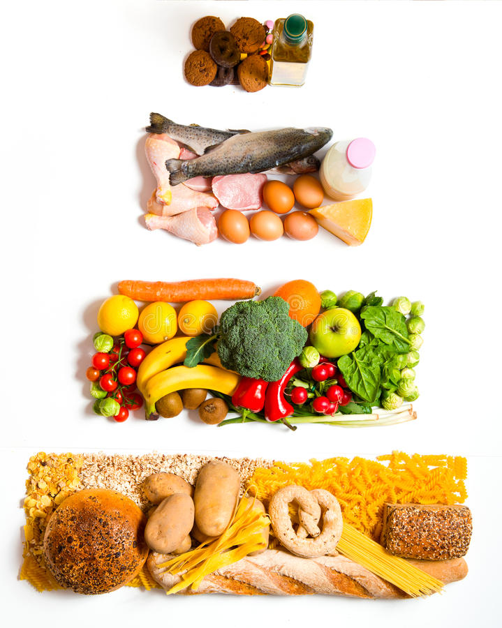 Pyramide alimentaire photos stock