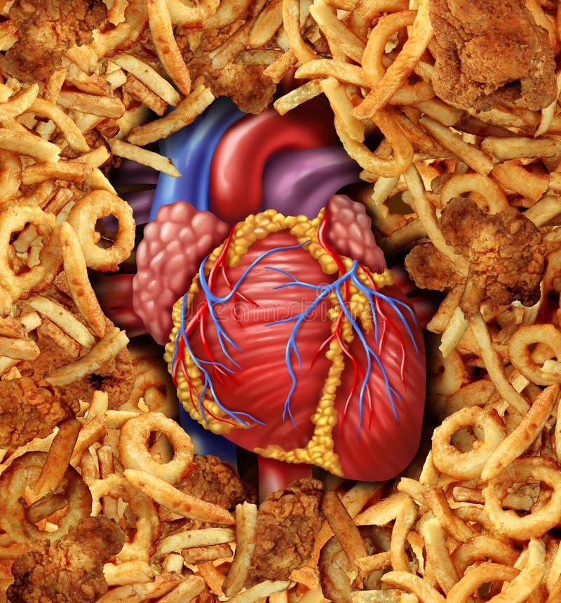 Nourriture de maladie cardiaque illustration de vecteur