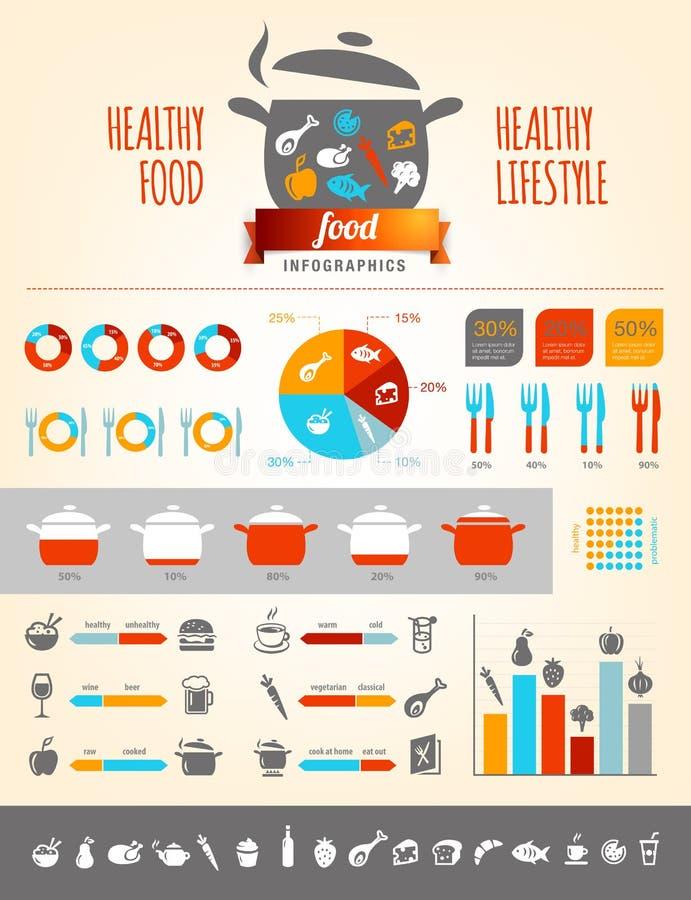 Nourriture saine Infographics illustration libre de droits