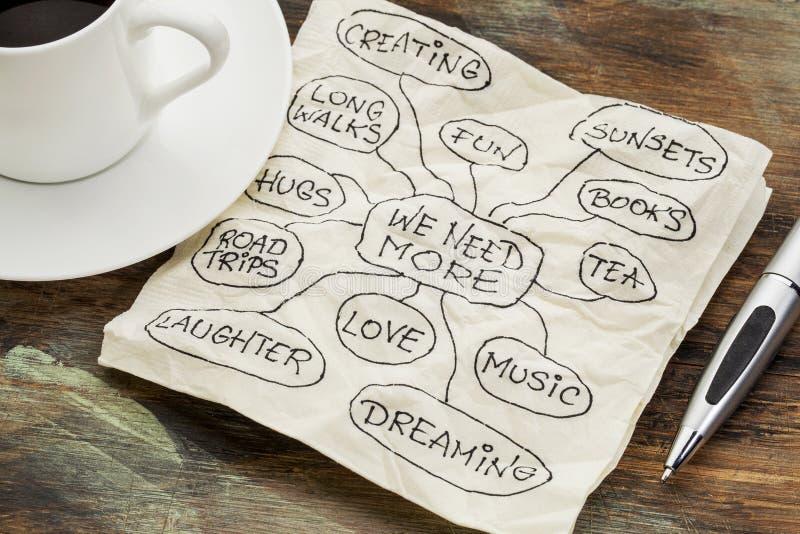 Nous avons besoin de plus d'amour et de rêves images stock