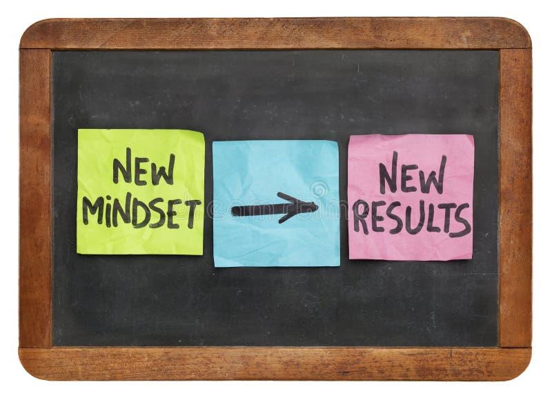 Nouveaux mentalité et résultats image stock