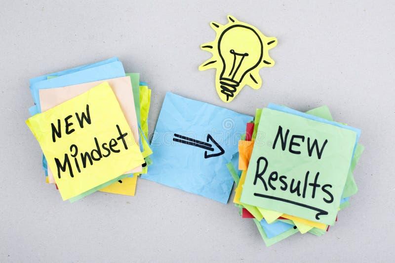 Nouveaux résultats de nouvelle mentalité/concept mentalité d'affaires images stock