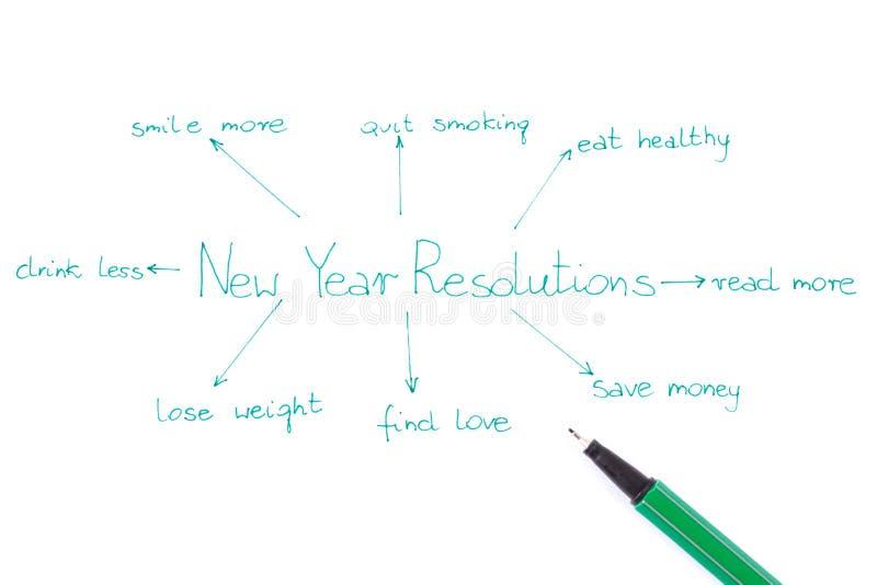 Nouvelles années de résolutions écrites sur la feuille de papier blanche photographie stock