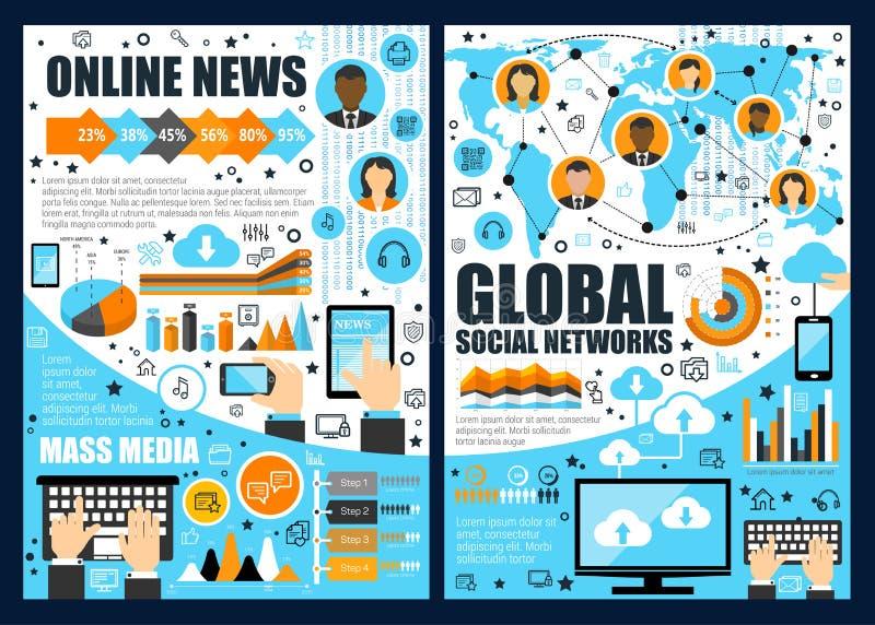 Nouvelles en ligne et réseau global illustration libre de droits