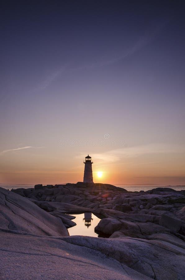 Nova Scotia fyr med reflexion i vatten och inställningssol över havet arkivbilder