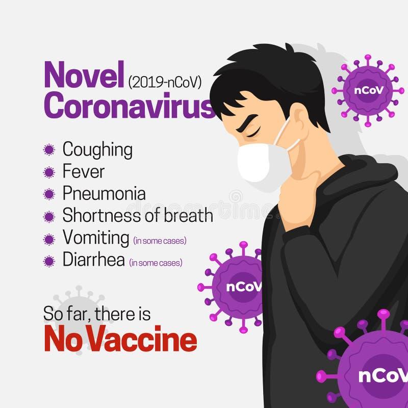 Free Novel Coronavirus Symptoms List Infographic Poster Background Design. Man Wearing Face Masker Infected Wuhan New Virus Vector Flat Royalty Free Stock Photos - 170822718