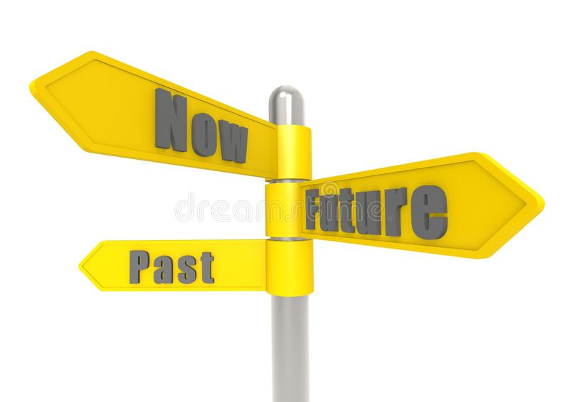 Now Past Future Sign Post Stock Images