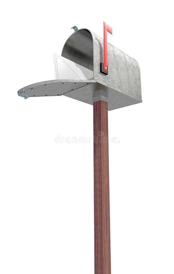 nowa pocztę