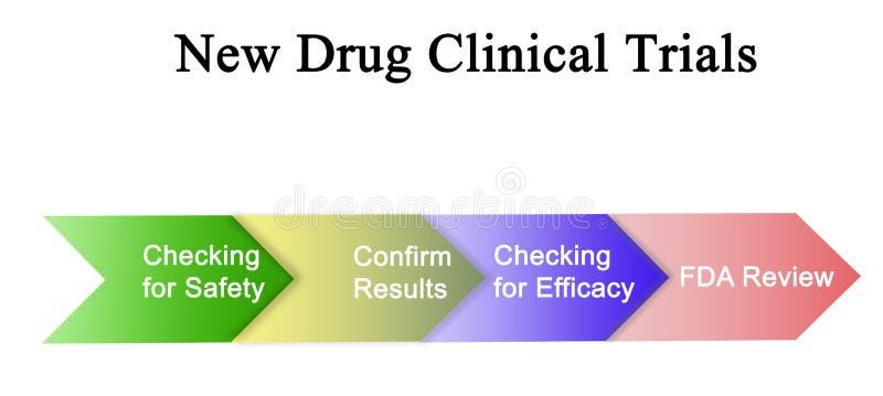 Nowe lek próby kliniczne ilustracji