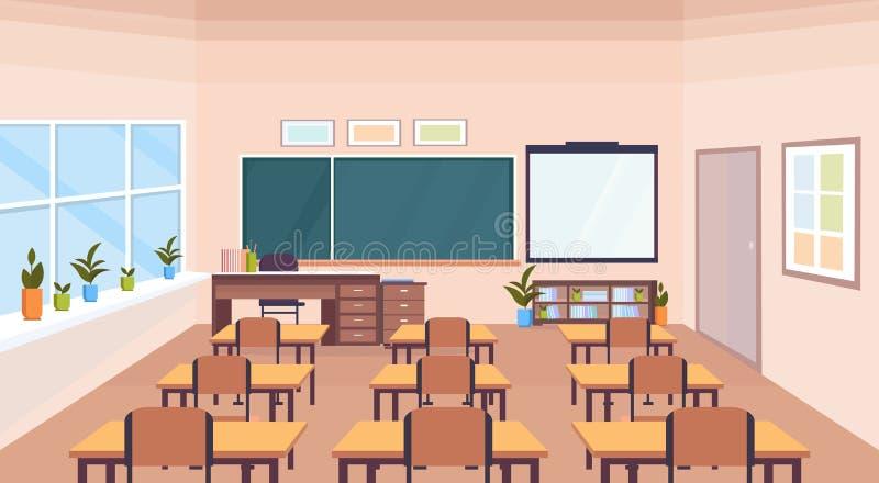 Nowożytnej szkolnej sali lekcyjnej kredowej deski wewnętrzni biurka no opróżniają żadny ludzi horyzontalnego sztandaru mieszkania royalty ilustracja