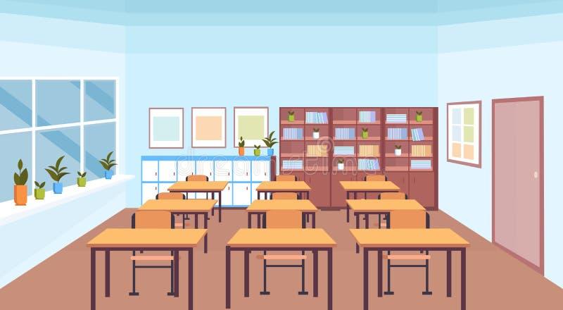 Nowożytnej szkolnej sali lekcyjnej książkowej półki wewnętrzni biurka i krzesła no opróżniają żadny ludzi horyzontalnego sztandar ilustracja wektor