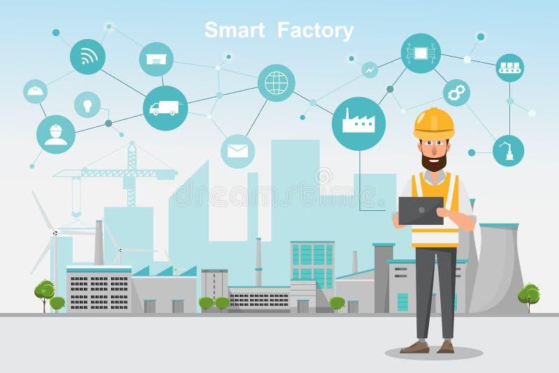 Nowożytna fabryka 4 (0), mądrze automatyzująca produkcja od smartphone i pastylka, ilustracja wektor