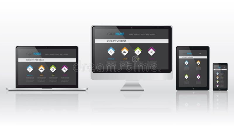 Nowożytna strona internetowa z wyczulonym sieć projektem na medialnych przyrządach ilustracji