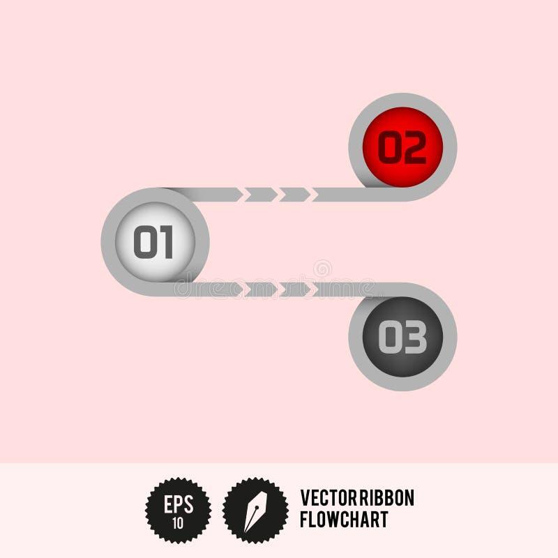 Nowożytne Tasiemkowe Flowchart opcje ilustracji