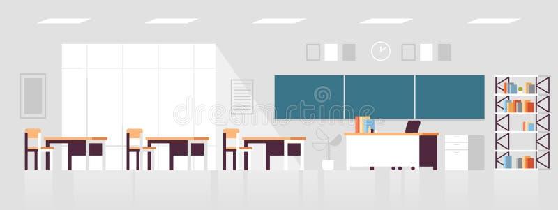 Nowożytny sali lekcyjnej wnętrze no opróżnia żadny ludzi szkolnego klasowego pokoju z deskowym krzeseł i biurek mieszkaniem horyz ilustracji
