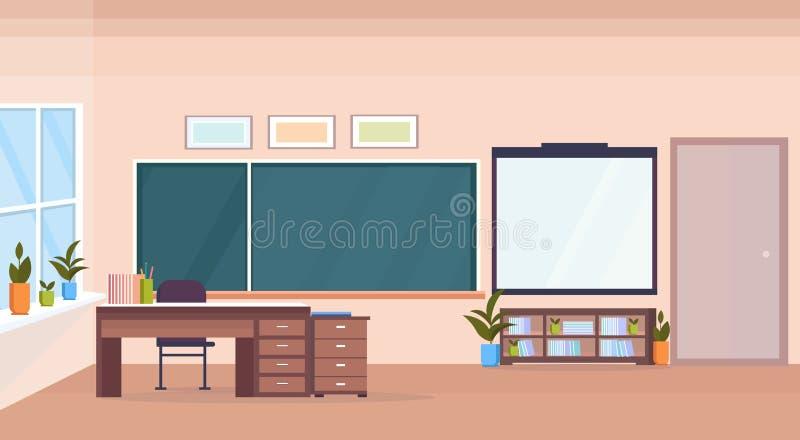 Nowo?ytnej szkolnej sali lekcyjnej kredowej deski nauczyciela wewn?trzny biurko no opr??nia ?adny ludzi horyzontalnego sztandaru  ilustracja wektor