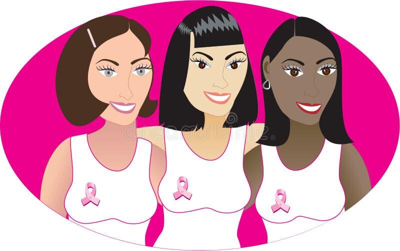 nowotwór 2 kobiety różowej tasiemkowej ilustracja wektor