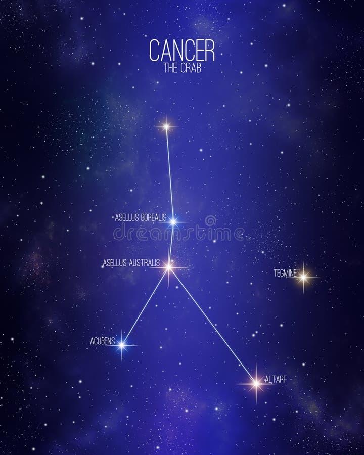 Nowotwór kraba zodiaka gwiazdozbioru mapa na gwiaździstym astronautycznym tle z imionami swój główne gwiazdy Gwiazda krewnego roz royalty ilustracja
