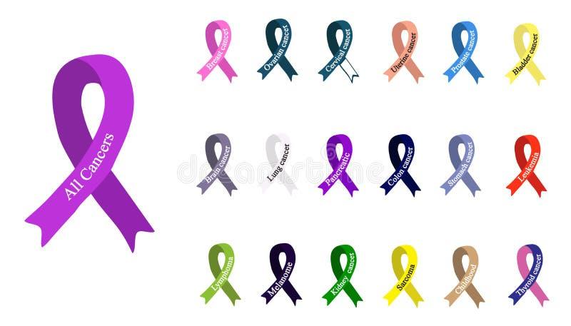Nowotworu faborek Set faborki różni kolory przeciw nowotworowi Międzynarodowy dzień nowotwór Światowy nowotworu dzień ilustracja wektor