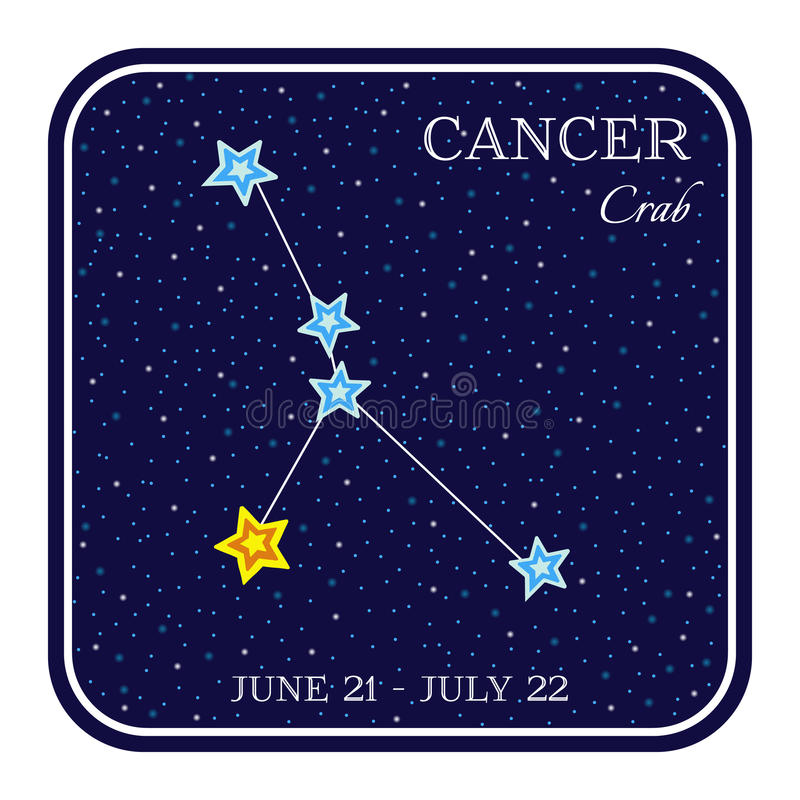Nowotworu zodiaka gwiazdozbiór w kwadrat ramie ilustracji
