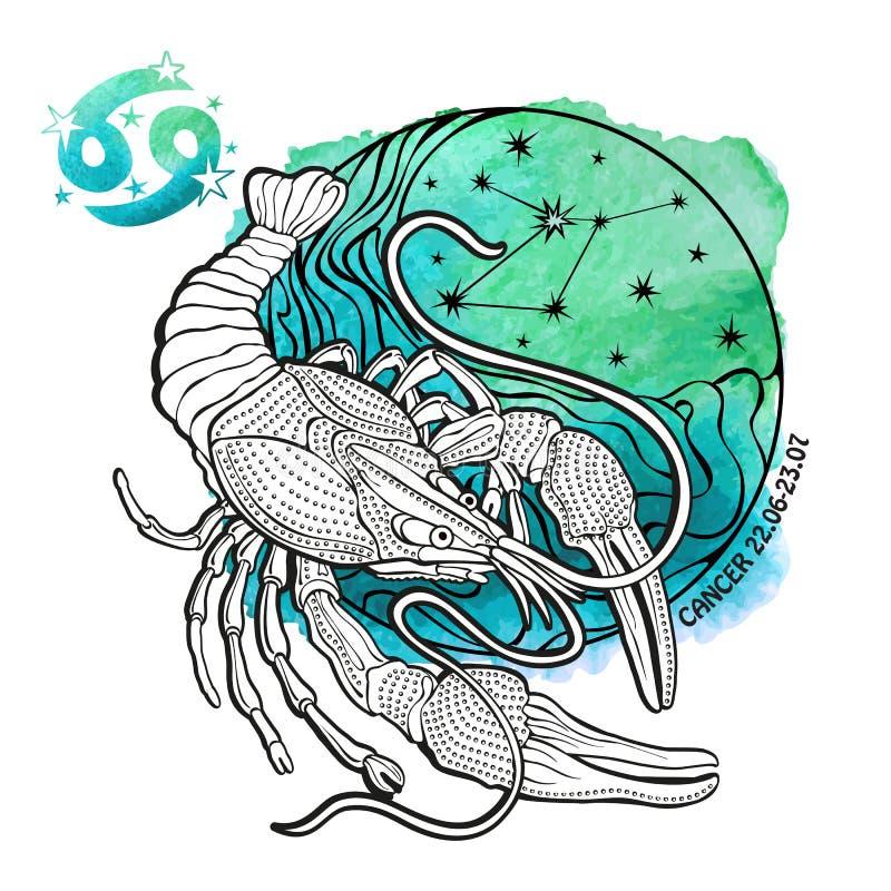 Nowotworu zodiaka znak Horoskopu okrąg akwarela ilustracji