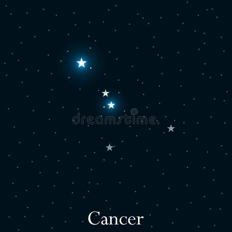 Nowotworu zodiaka znak Jaskrawe gwiazdy w kosmosie Gwiazdozbioru nowotwór wektor ilustracja wektor