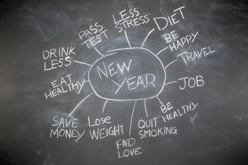 Nowy rok postanowień na blackboard fotografia stock