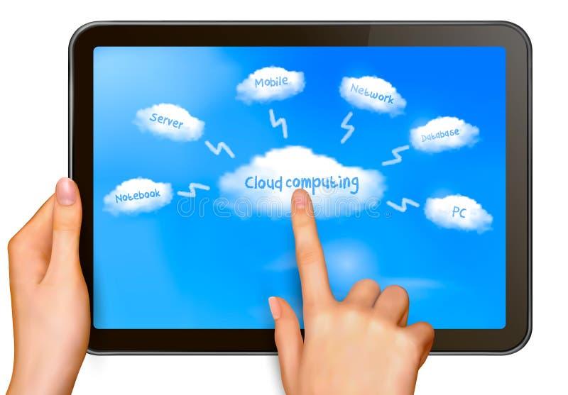 Nuage émouvant de calcul de doigt de concept de nuage illustration stock