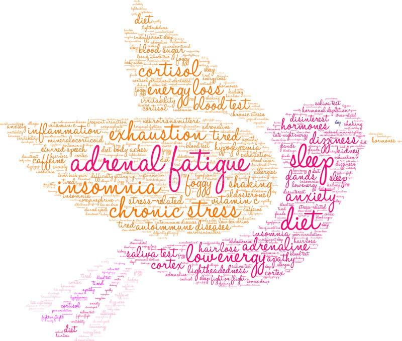Nuage adrénal de Word de fatigue illustration de vecteur