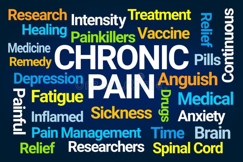 Nuage chronique de Word de douleur illustration de vecteur